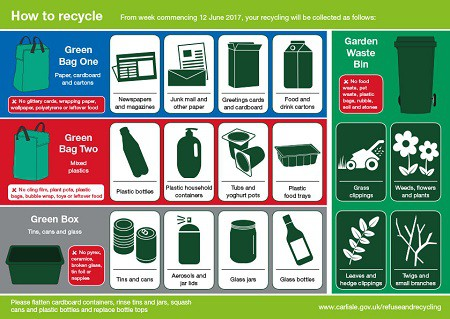 recycling service